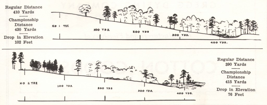 This diagram is from the program of the first Masters, in 1934. It shows what were then the first and second holes, and are now the tenth and eleventh. Both holes have changed dramatically since then, but the elevations give you the basic idea.