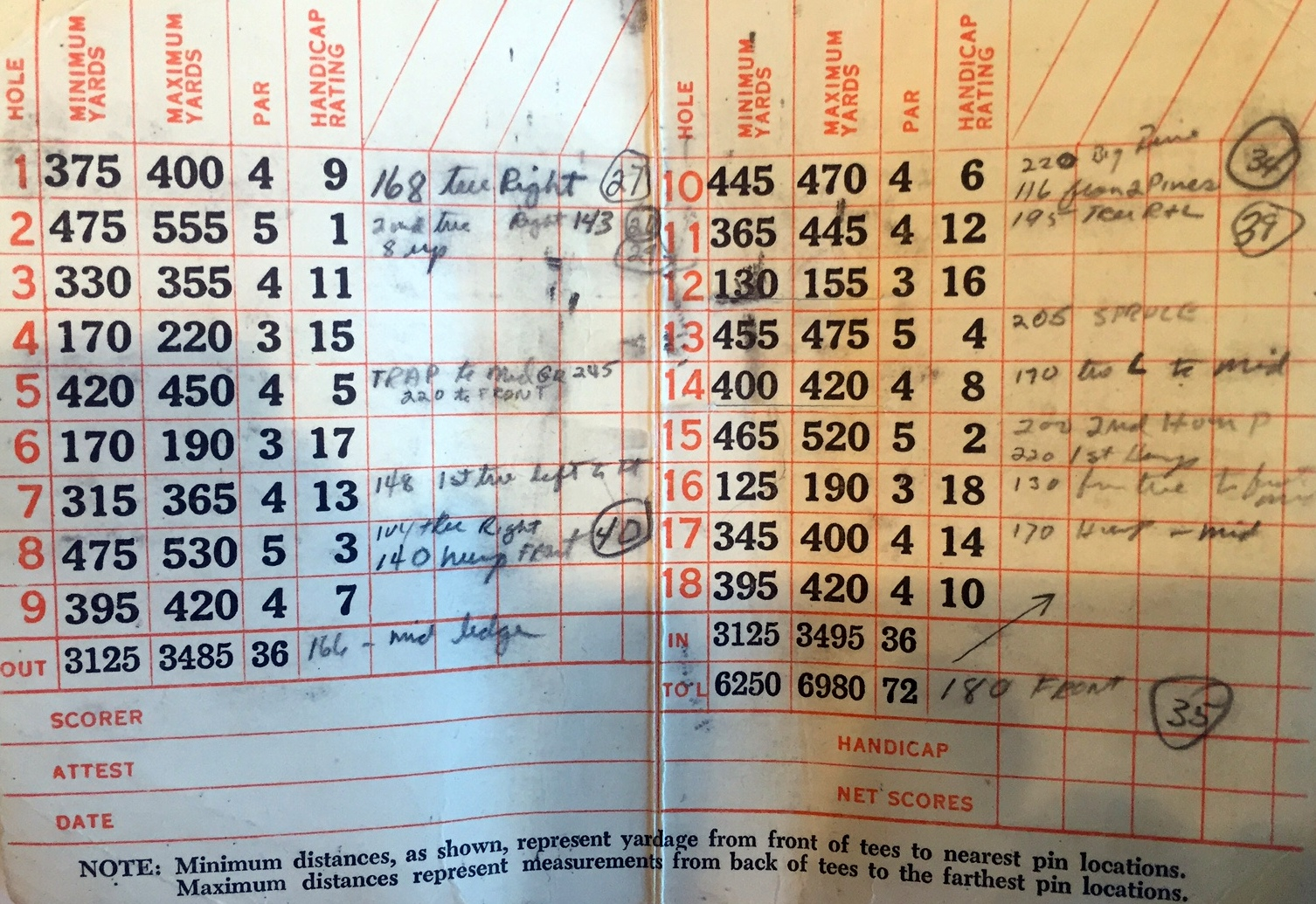 Beman's notes for the 1959 Masters.